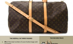Louis Vuitton Keepall - For a Man consumed by Wanderlust
